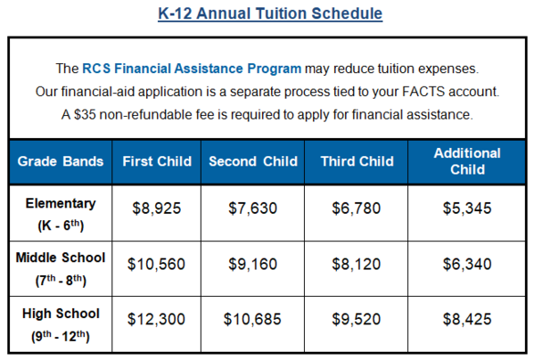 K-12 Annual Tuition Schedule